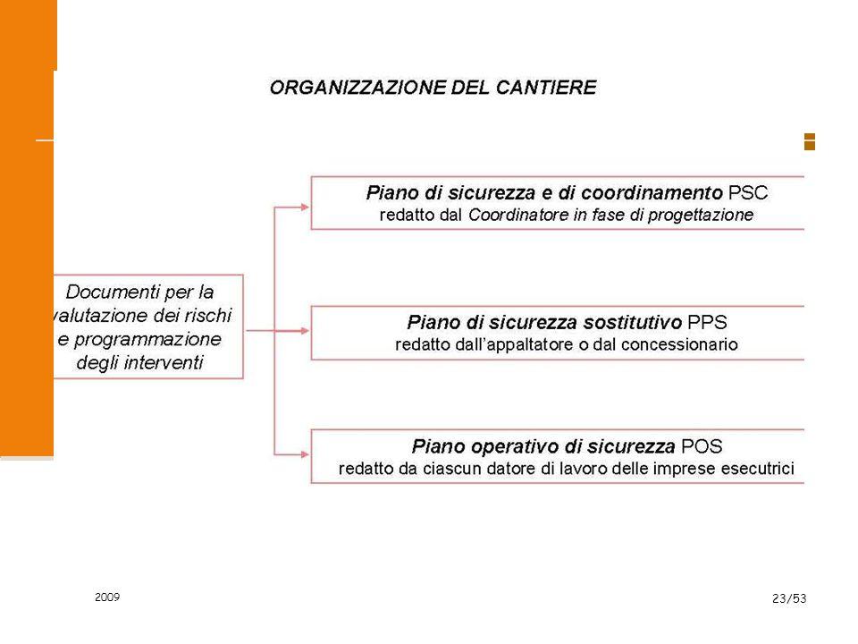 MODALITA' DI ATTUAZIONE DI QUANTO PREVISTO DALL ARTICOLO 92, COMMA 1, LETTERA C).
