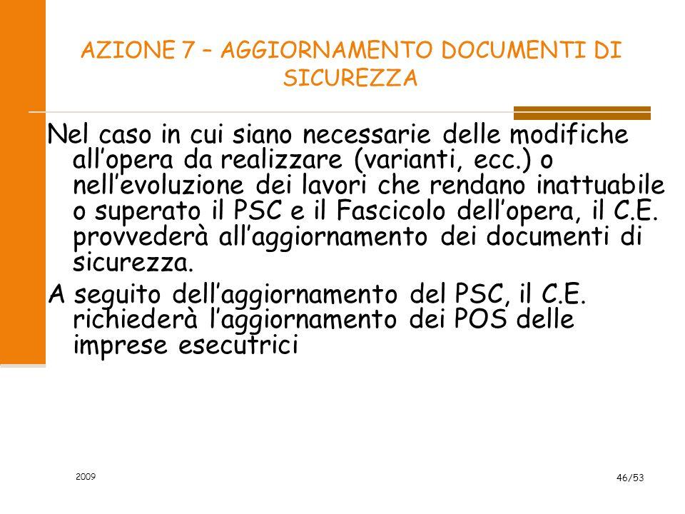7 a AZIONE AttivitàFigureDocumenti di riferimento Documenti prodotti Aggiornamento del piano di sicurezza - Coordinatore esecuzione - Committente/ Responsabile dei lavori - Progettista / Direttore dei lavori.
