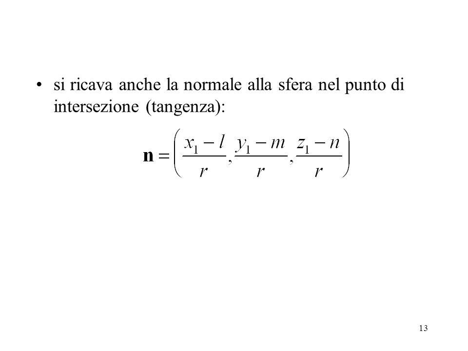 14 per accelerare il calcolo si valuta prima il test di rifiuto rejection test le intersezioni dietro non interessano si valuta il vettore origine_raggio-centro_sfera, se ne calcola il modulo l 2, se < r 2 l'origine è interna alla sfera –il raggio interseca certamente, se ci interessa solo questo si termina (es: picking) altrimenti si procede) si calcola la proiezione del vettore sul raggio, se <0 e se l'origine è esterna allora la sfera è dietro al raggio e si termina altrimenti si calcola la distanza al quadrato dal centro sfera alla proiezione del vettore sul raggio m 2 se > r 2 il raggio non colpisce la sfera altrimenti si calcola l'intersezione