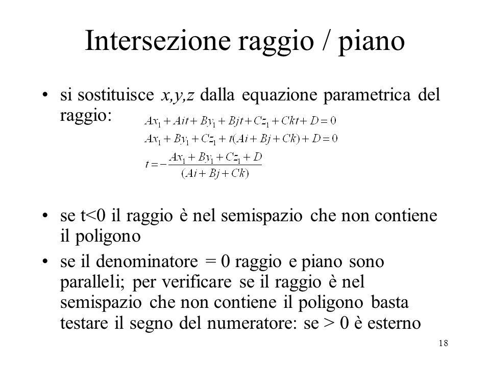 19 Casi negativi raggio esterno al semispazio che contiene il poligono: t<0 raggio parallelo al piano del poligono: denominatore = 0 –nel semispazio esterno al poligono: numeratore >0 interno esterno raggio
