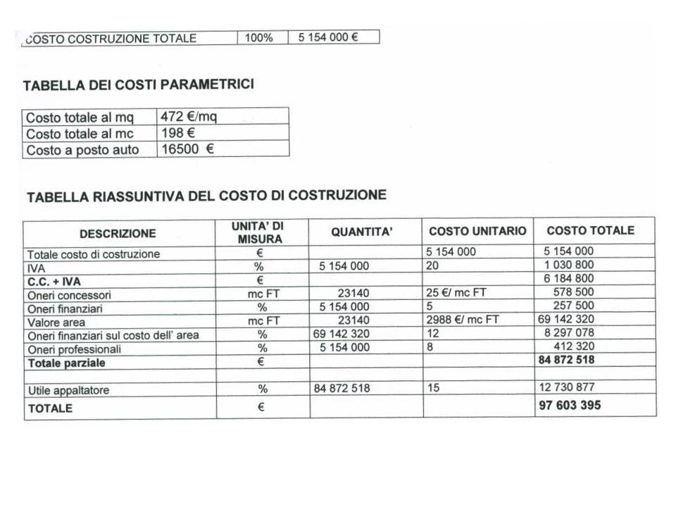 Il computo metrico estimativo è un procedimento analitico attraverso cui si perviene alla stima tramite l'individuazione del costo di costruzione del fabbricato.