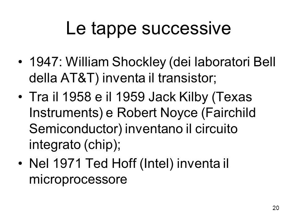 21 William Shockley