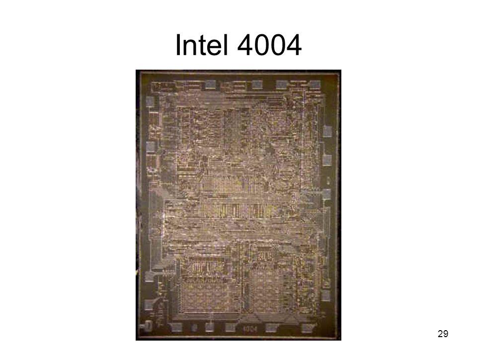 Gordon Moore i microprocessori per computer ogni 18 mesi raddoppiano la loro potenza e - parallelamente - diminuiscono di prezzo
