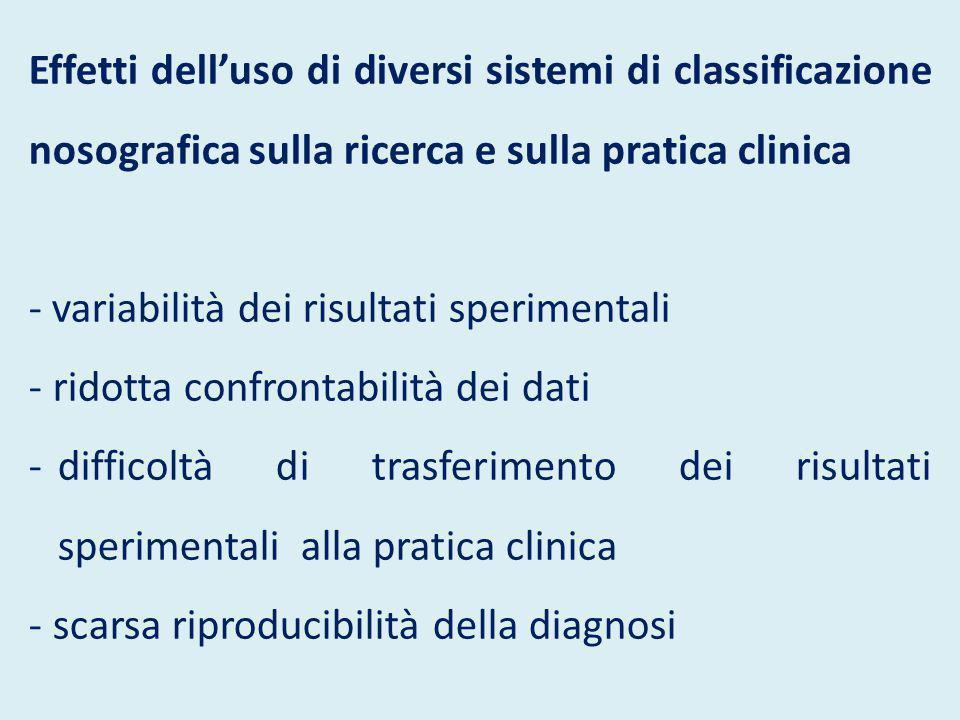 Classificazioni nosografiche - pro -definizioni operative delle sindromi psichiatriche - criteri di inclusione e di esclusione da soddisfare -numero minimo di criteri per porre una diagnosi -costrutti diagnostici basati anche su dati desumibili dall intervista clinica e dall osservazione del paziente -riduzione della criterion variance (variabilità dovuta alle differenze tra i criteri usati dai clinici per riassumere i dati dei pazienti in diagnosi) -Riduzione di information variance (variabilità dovuta alla differenza nei modi con i quali sono raccolte e valutate le informazioni)