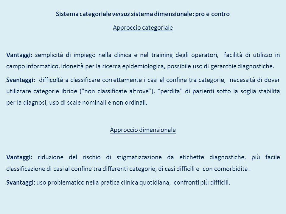 ICD-10 (a breve ICD-11) Decima revisione della Classificazione Internazionale delle Malattie dell'OMS Classifica oltre 2000 malattie Il capitolo V è sui Disturbi Mentali Diversamente dal DSM-IV, l'ICD-10 contiene due tipi di criteri diagnostici, per il clinico, più flessibile, e per il ricercatore, più preciso