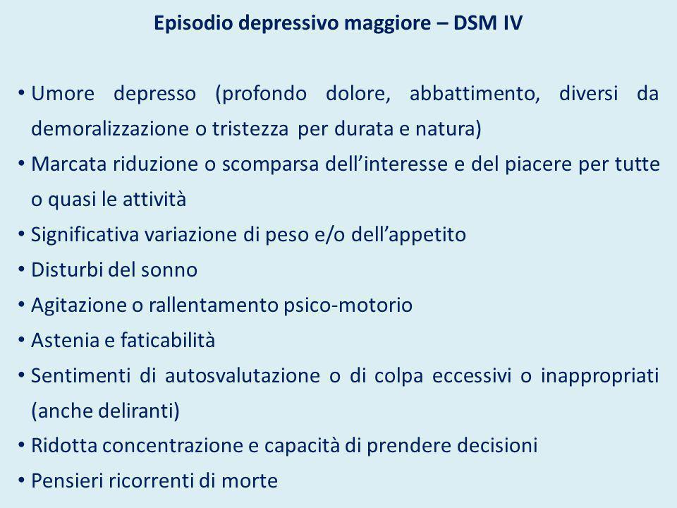 Disturbo distimico –DSM-IV Umore depresso, quasi ogni giorno, per almeno due anni Presenza di due o più tra i seguenti sintomi: Alterazioni dell'appetito Disturbi del sonno Scarsa energia o astenia Bassa autostima Difficoltà a prendere decisioni e a concentrarsi Sentimenti di disperazione
