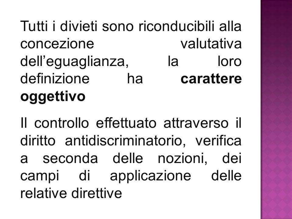 Il processo di identificazione della norma alla fattispecie concreta … Genere (art.