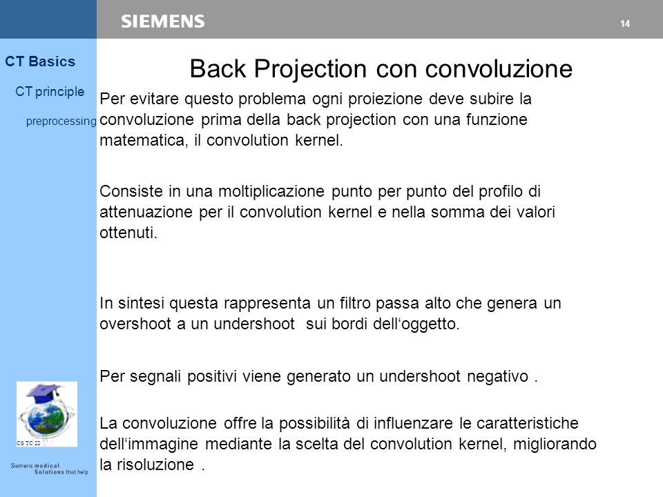 15 CT Basics CT principle preprocessing CS TC 22 Back Projection con convoluzione Segnale Positivo Undershoot Segnale Negativo Overshoot