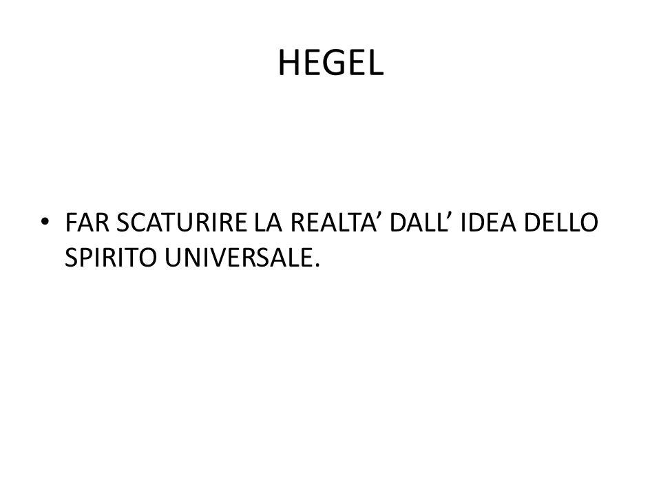 IDEA DELLO SPIRITO UNIVERSALE REALTA'