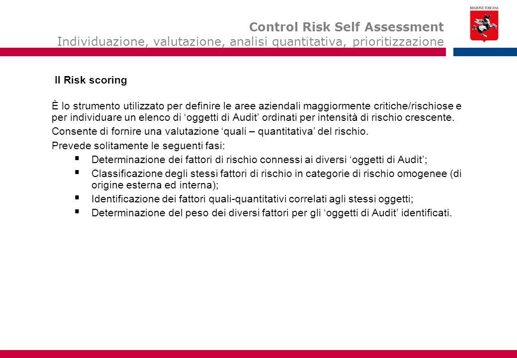 Per pervenire ad un profilo di rischio caratteristico per ogni Oggetto di Audit, si utilizzano le componenti di seguito riportate.