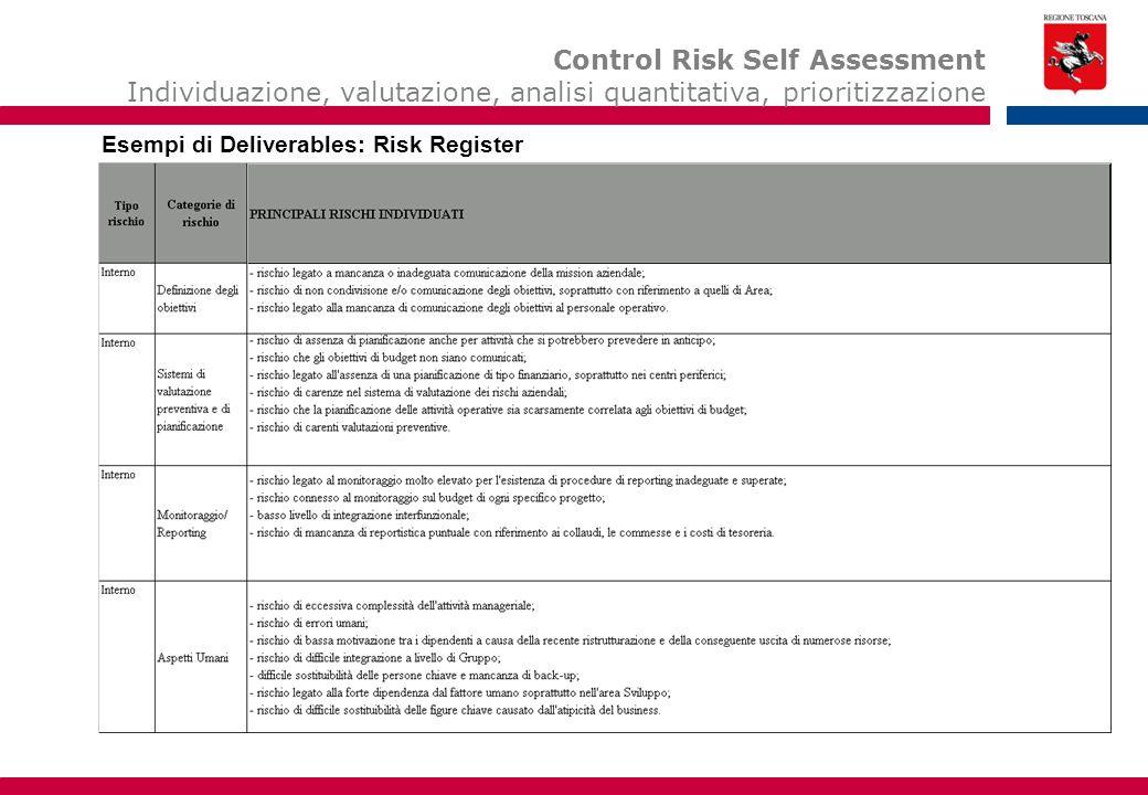 11 2 2 3 3 Rischio inerente/residuo Rischio inerente Rischio residuo Rischio inerente = Rischio residuo 4 4 5 6 6 7 7 8 8 Control Risk Self Assessment Fattori di rischio per processo Esempi di Deliverables