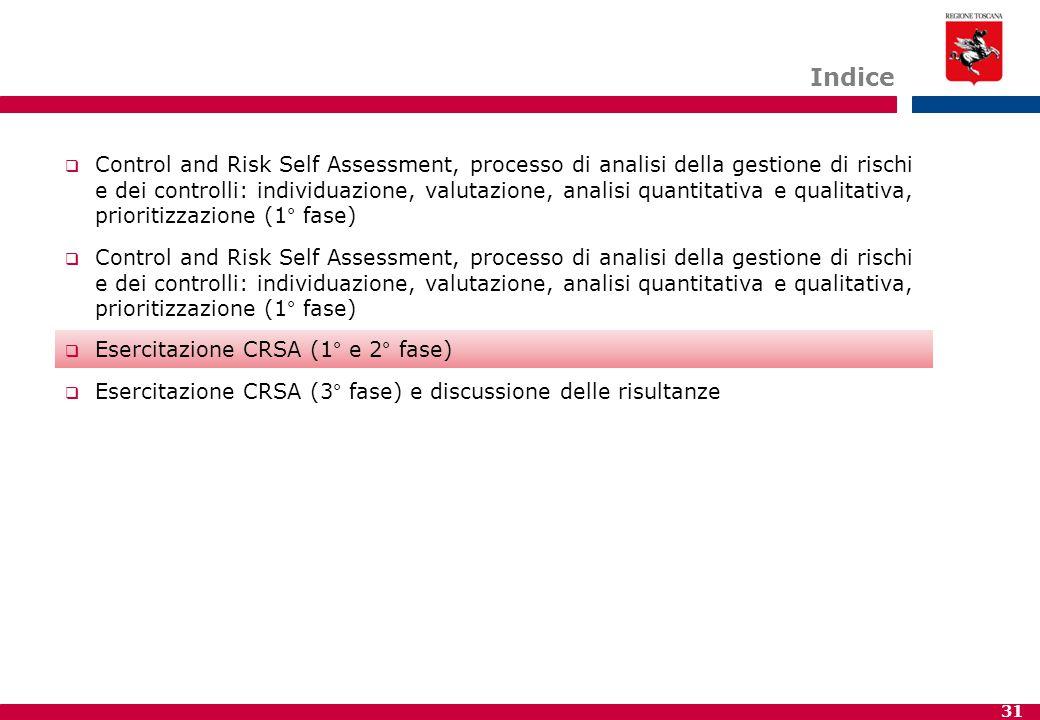 32 Indice  Control and Risk Self Assessment, processo di analisi della gestione di rischi e dei controlli: individuazione, valutazione, analisi quantitativa e qualitativa, prioritizzazione (1° fase)  Esercitazione CRSA (1° e 2° fase)  Esercitazione CRSA (3° fase) e discussione delle risultanze