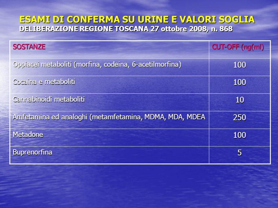 SOSTANZE CUT-OFF (ng/mg) Oppiacei metaboliti (morfina, codeina, 6-acetilmorfina) 0,2 Cocaina e metaboliti Benzoilecgonina0,20,05 Cannabinoidi metaboliti 0,1 Amfetamina ed analoghi (metamfetamina, MDMA, MDA, MDEA 0,2 Metadone0,2 Buprenorfina0,05 ESAMI DI CONFERMA SU MATRICI PILIFERE E VALORI SOGLIA DELIBERAZIONE REGIONE TOSCANA 27 ottobre 2008, n.