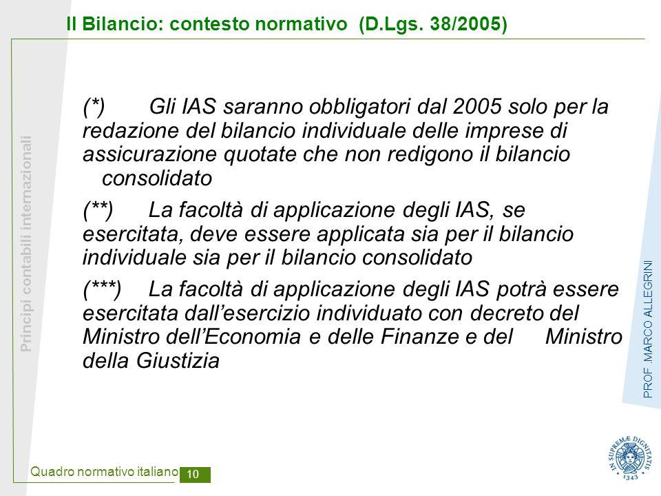 Quadro normativo italiano 11 Principi contabili internazionali PROF.MARCO ALLEGRINI D.Lgs.
