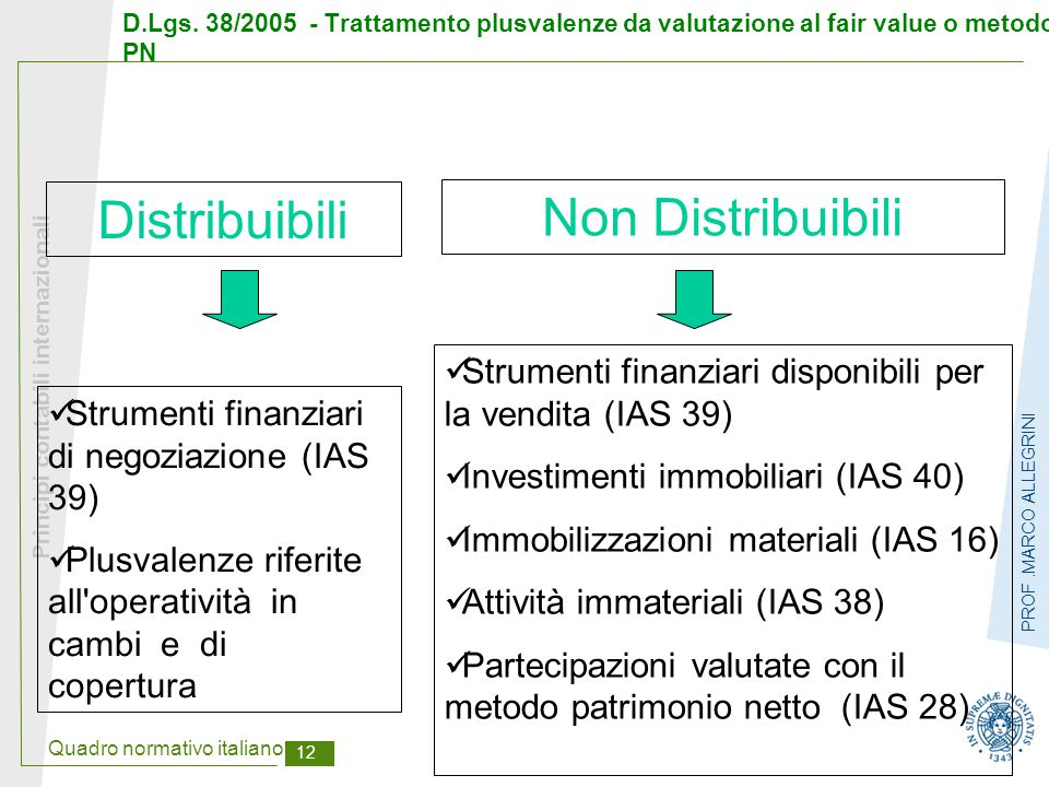 Quadro normativo italiano 13 Principi contabili internazionali PROF.MARCO ALLEGRINI D.Lgs.