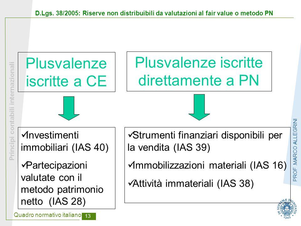 Quadro normativo italiano 14 Principi contabili internazionali PROF.MARCO ALLEGRINI Cosa accade se gli utili netti sono inferiori alle plusvalenze non distribuibili.