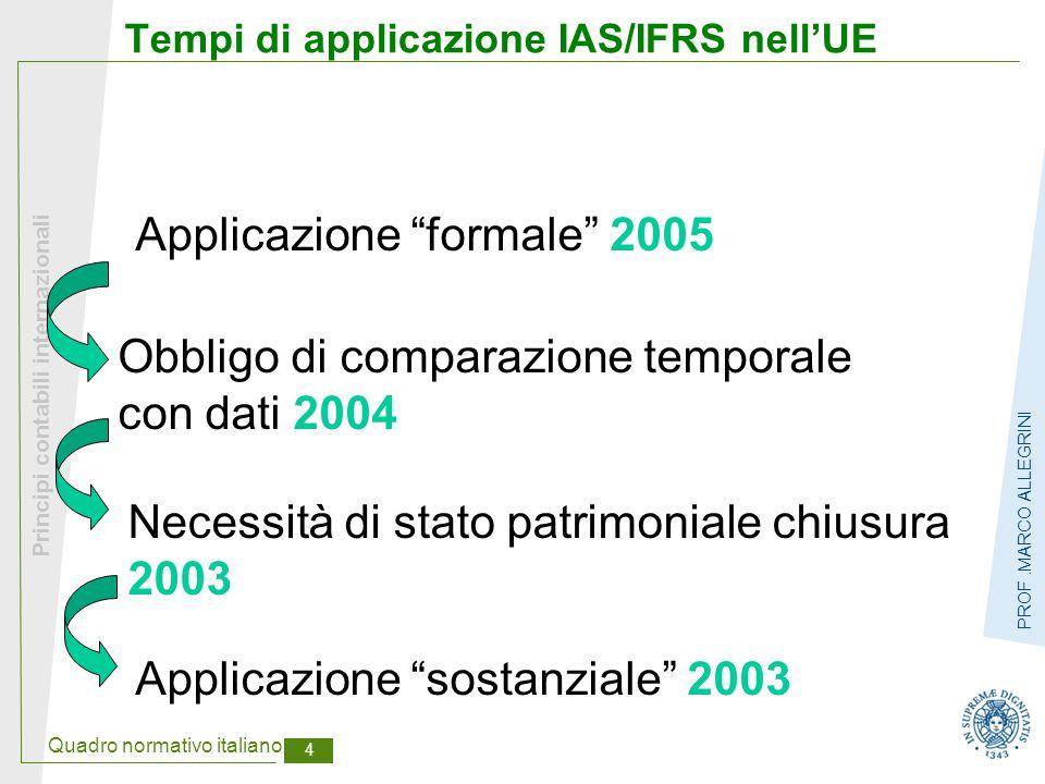 Quadro normativo italiano 5 Principi contabili internazionali PROF.MARCO ALLEGRINI Conversione bilancio comparativo Il processo di conversione 2005 2003 Prima applicazione completa 2004 Conversione SP finale Inizio progetto