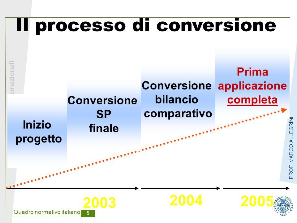 Quadro normativo italiano 6 Principi contabili internazionali PROF.MARCO ALLEGRINI Il quadro italiano: OIC A giugno 2002 è stato costituito l' OIC (Organismo Italiano di Contabilità) che: 1.valuta l'applicazione dei principi IAS/IFRS in Italia 2.collabora con l'EFRAG e quindi con lo IASB 3.emana principi contabili per i bilanci per i quali non è prevista l'applicazione degli IAS/IFRS 4.collabora con il legislatore italiano nell'emanazione delle norme in materia contabile