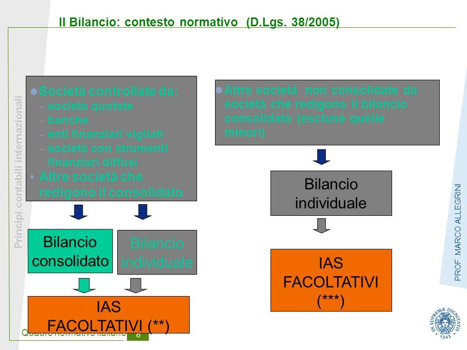 Quadro normativo italiano 9 Principi contabili internazionali PROF.MARCO ALLEGRINI Società minori (art.2435-bis Codice civile) Bilancio individuale ESCLUSIONE APPLICAZIONE IAS Il Bilancio: contesto normativo (D.Lgs.