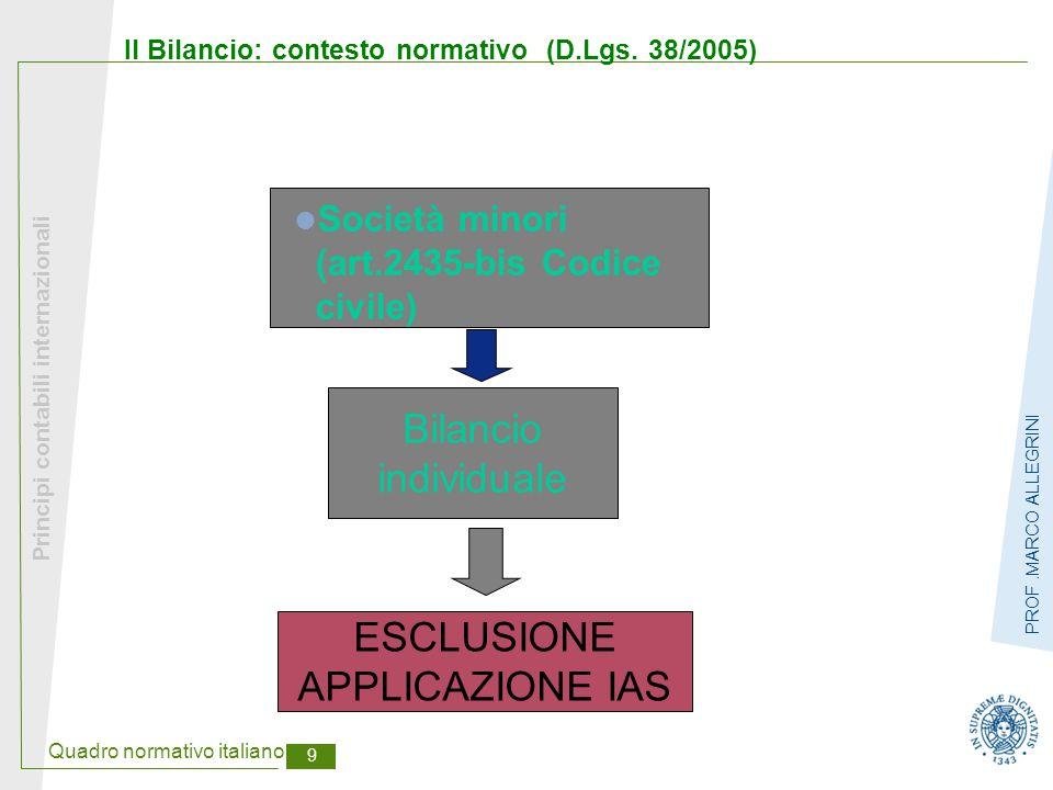 Quadro normativo italiano 10 Principi contabili internazionali PROF.MARCO ALLEGRINI Il Bilancio: contesto normativo (D.Lgs.