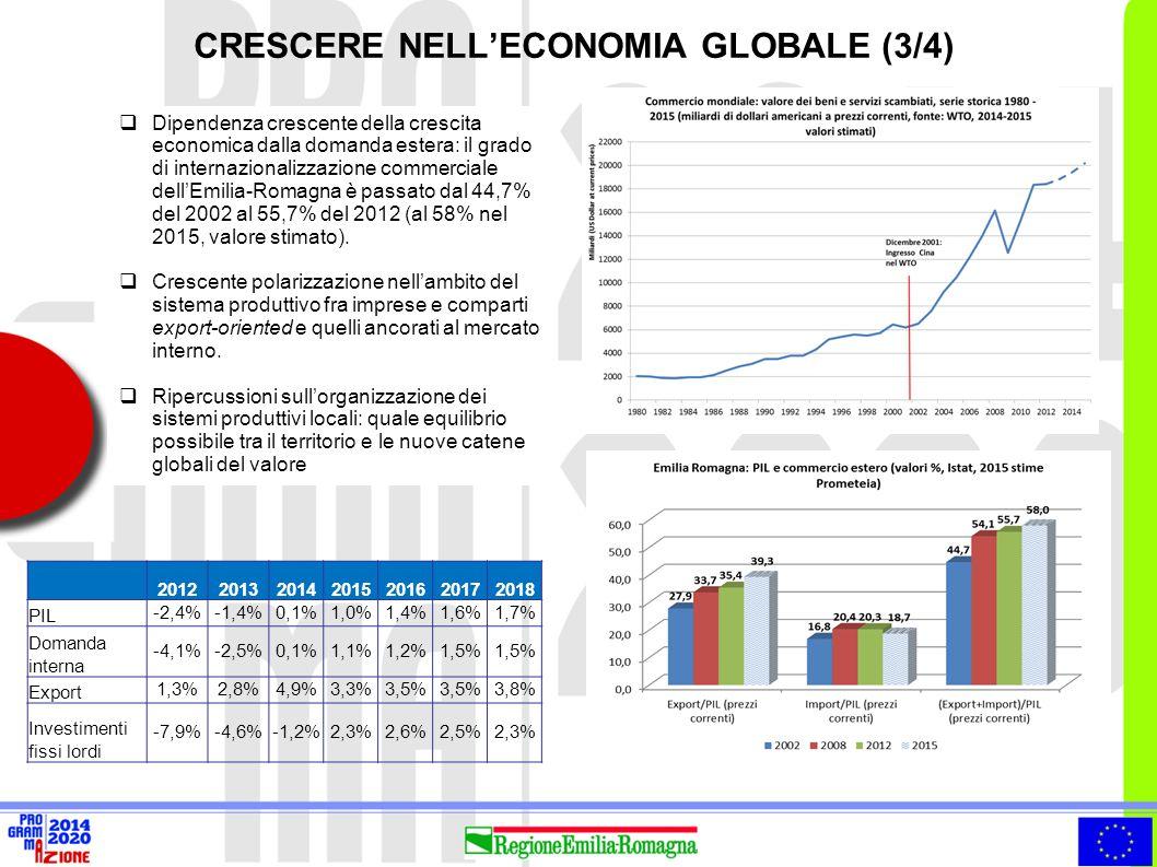 14  Relativamente agli anni 2013 e 2014 si registra a livello aggregato un'ulteriore contrazione dei valori (stime Prometeia)  Nel 2018 il valore totale degli investimenti fissi lordi risulterà, in termini reali, ancora nettamente al di sotto dei livelli pre-crisi: 21,2 miliardi di euro contro i 27,2 del 2006 (stime Prometeia) GLI INVESTIMENTI (1/3)  La crisi degli investimenti fissi lordi  La componente della domanda interna che più ha risentito della crisi economica  Considerando i due intervalli 2000-2008 e 2008-2012, in termini medi annui, a prezzi costanti, gli investimenti fissi lordi sono passati addirittura da una crescita pari all'1,5% ad una riduzione del -5,1%.