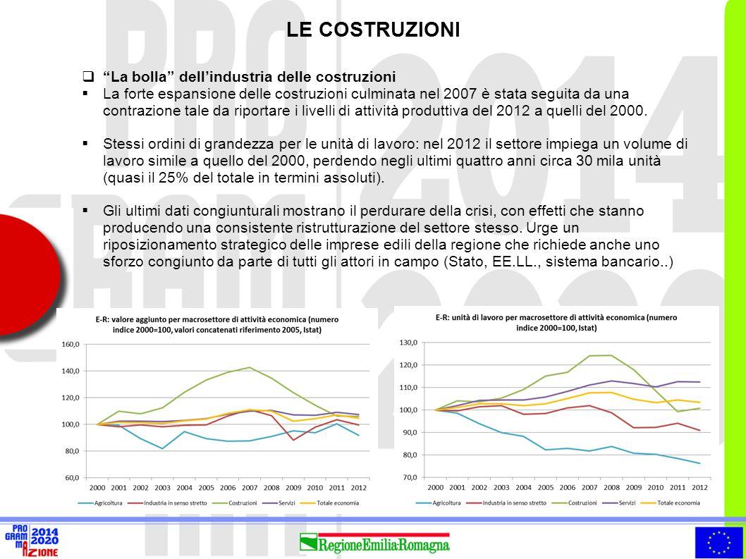 TERZIARIZZAZIONE DELL'ECONOMIA E NUOVA MANIFATTURA (1/2)  La «terziarizzazione dell'economia»:  I settori terziari sono stati nel periodo 1981-2001 i grandi protagonisti dell'incremento netto di occupazione in Emilia-Romagna (+31,6%, pari a oltre 250 mila occupati).