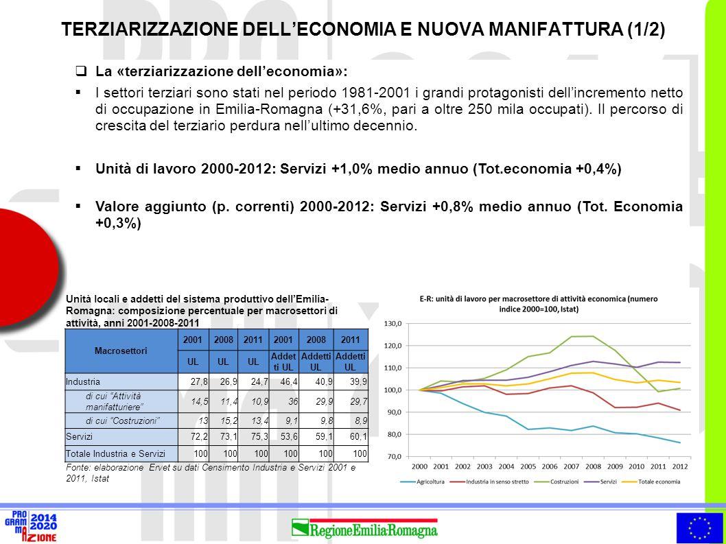  Centralità del settore manifatturiero  Il settore manifatturiero è strategico.
