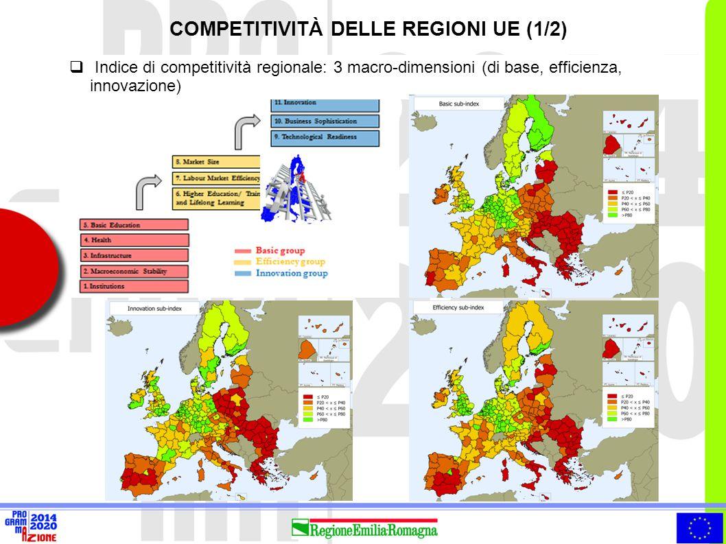 COMPETITIVITÀ DELLE REGIONI UE (2/2) TOP 10 1.Utrecht (NL) 2.London area (UK) 3.Berkshire, Buckinghamshire, Oxfordshire (UK) 4.Stoccolma (S) 5.Surrey, East and West Sussex (UK) 6.Amsterdam (NL) 7.Darmstadt (Francoforte) (D) 8.Parigi (F) 9.Copenaghen (DN) 10.Zuid-Holland (NL) Fonte: JRC Scientific and Policy Report: EU Regional Competitiveness Index 2013