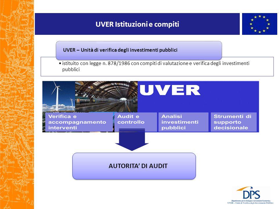 Nell'ambito del ciclo di programmazione comunitaria 2007- 2013, l'UVER è Autorità di Audit dei Programm i: UVER – Autorità di Audit PON Governance e AT approvato con Decisione della Commissione europea C(2007) 3982 del 17.08.2007 PON Ricerca e Competitività approvato con Decisione della Commissione europea C(2007) 6882 del 21.12.2007 POIn Energie rinnovabili e risparmio energetico approvato con Decisione della Commissione C(2007) 6820 del 20.12.2007 POIn Attrattori culturali, naturali e turismo approvato con Decisione della Commissione europea C(2011) 9062 del 08/12/2011