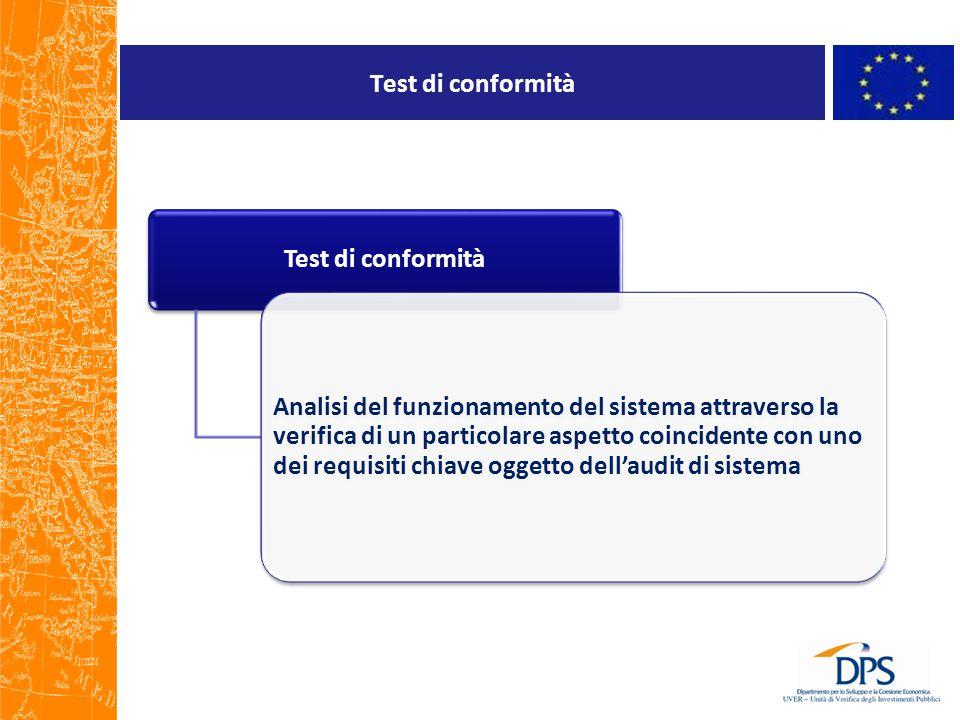 Audit – Requisiti chiave RC1: Chiara definizione, allocazione e separazione delle funzioni tra e all interno di Autorità di Gestione e Organismi Intermedi RC2: Adeguate Procedure per la selezione delle operazioni RC3: Adeguata informazione e strategia al fine di supportare i beneficiari RC4: Adeguate verifiche gestionaliRC5: Adeguate piste di controlloRC6: Adeguato sistema di monitoraggio informatizzato RC7: Adeguatezza azioni preventive e correttive in caso di errori di sistema