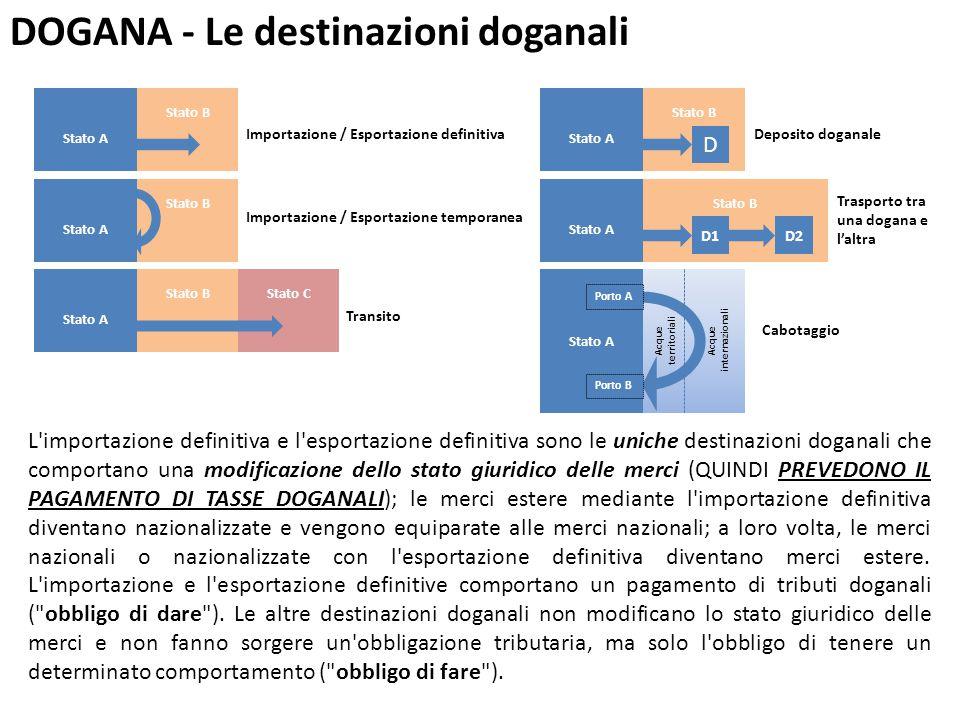 DOGANA - Le destinazioni doganali Stato B Stato A Importazione / Esportazione definitiva È la destinazione doganale più importante, per gli effetti che ne derivano, da un punto di vista economico e fiscale.