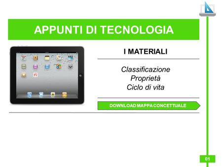 APPUNTI DI TECNOLOGIA 01 I MATERIALI Classificazione Proprietà Ciclo di vita DOWNLOAD MAPPA CONCETTUALE.