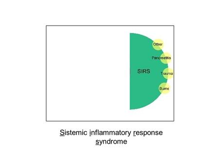 Sistemic inflammatory response syndrome