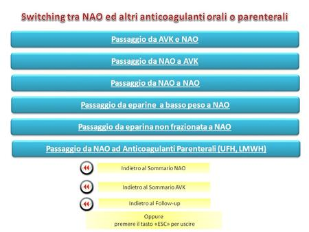 Switching tra NAO ed altri anticoagulanti orali o parenterali