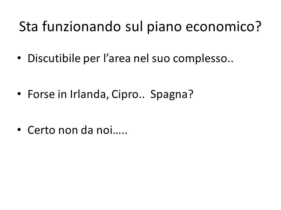 20082008 -1,4% 20092009 -5,1% 20102010 +1,3% 20112011 +0,4% 20122012 -2,4% 2013 -1,7% 20142014 +1% (previsione) La dinamica del PIL italiano (reale)…