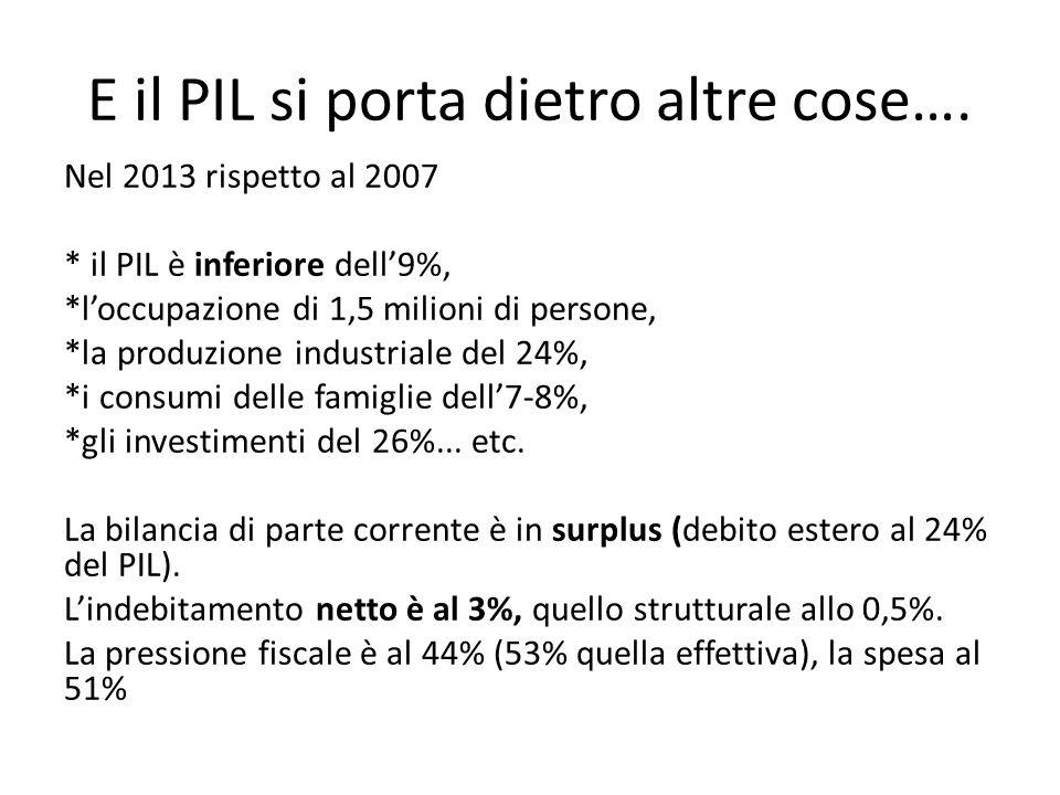 ..compreso una minore sostenibilità del debito pubblico..