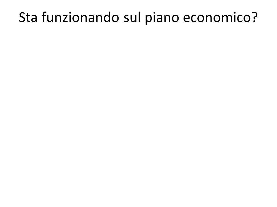 Il reddito…. Fo Fonte: Eurostat