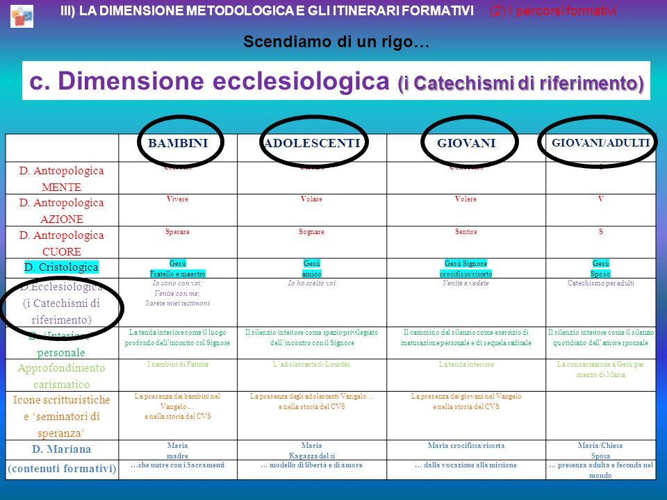III) LA DIMENSIONE METODOLOGICA E GLI ITINERARI FORMATIVI (2) I percorsi formativi (i Catechismi di riferimento) c.
