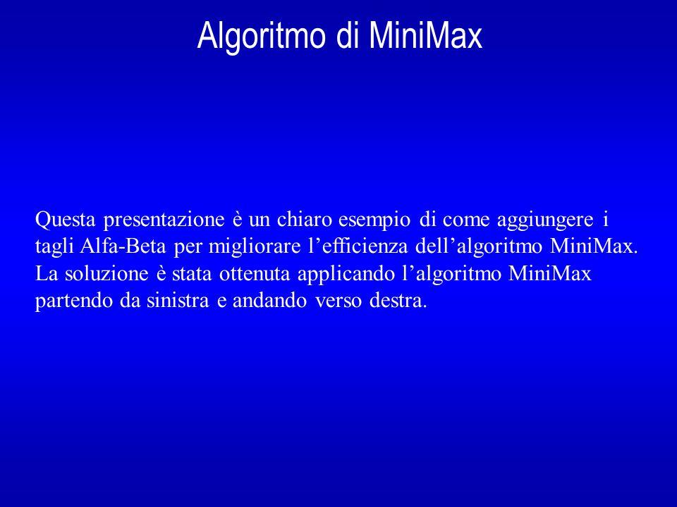 X Nodi AND  Nodi OR  Y  Massimizzano il valore dei loro successori Minimizzano il valore dei loro successori Algoritmo di MiniMax