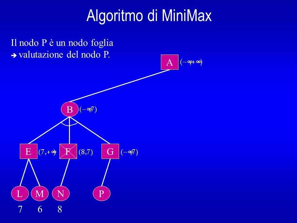 Algoritmo di MiniMax B A  E L 7 6 8 4  Il valore del nodo P è ritornato al nodo padre G che, essendo un nodo AND, imposterà  come il maggiore tra il valore ritornato e il valore attuale di .