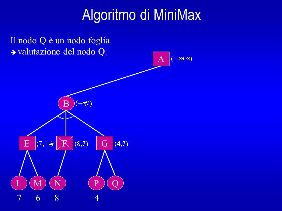 Algoritmo di MiniMax B A  E L 7 6 8 4 3  Il valore del nodo Q è ritornato al nodo padre G che, essendo un nodo AND, imposterà  come il maggiore tra il valore ritornato e il valore attuale di .