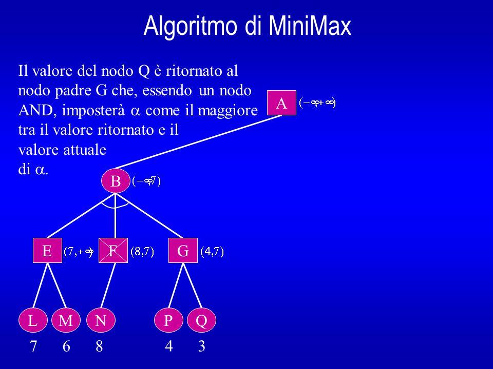 Algoritmo di MiniMax B A  E L 7 6 8 4 3  M F   N G  PQ Nodo G: non si può interrompere la ricerca (  <  )  se esiste un altro figlio di G, lo si genera.