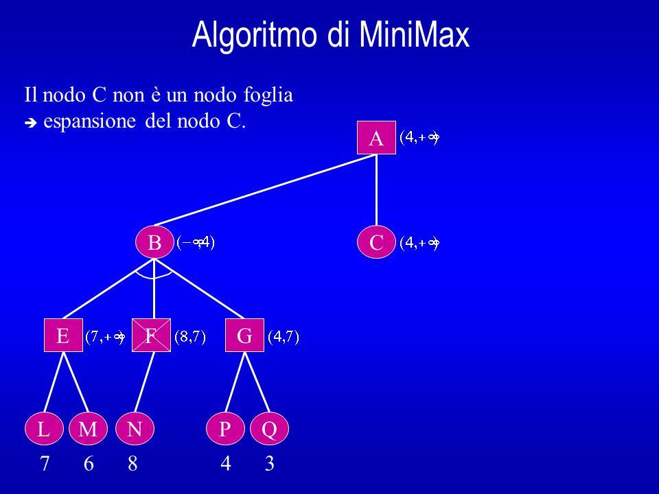 Algoritmo di MiniMax B A E L 7 6 8 4 3  Il nodo H non è un nodo foglia  espansione del nodo H.