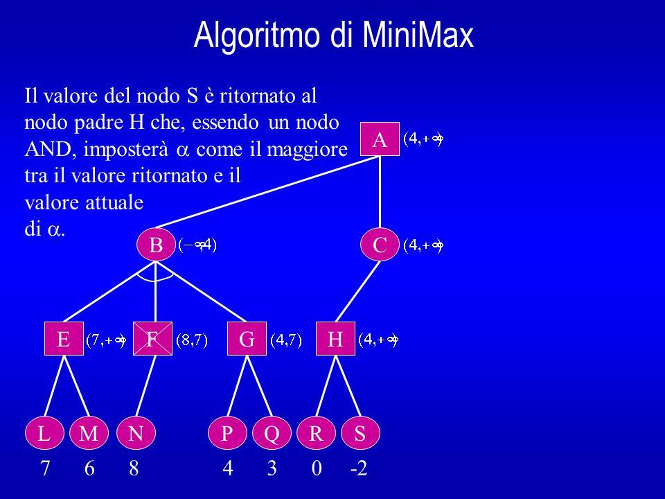 Algoritmo di MiniMax B A E L 7 6 8 4 3 0 -2  Nodo H: non si può interrompere la ricerca (  <  )  se esiste un altro figlio di H, lo si genera.