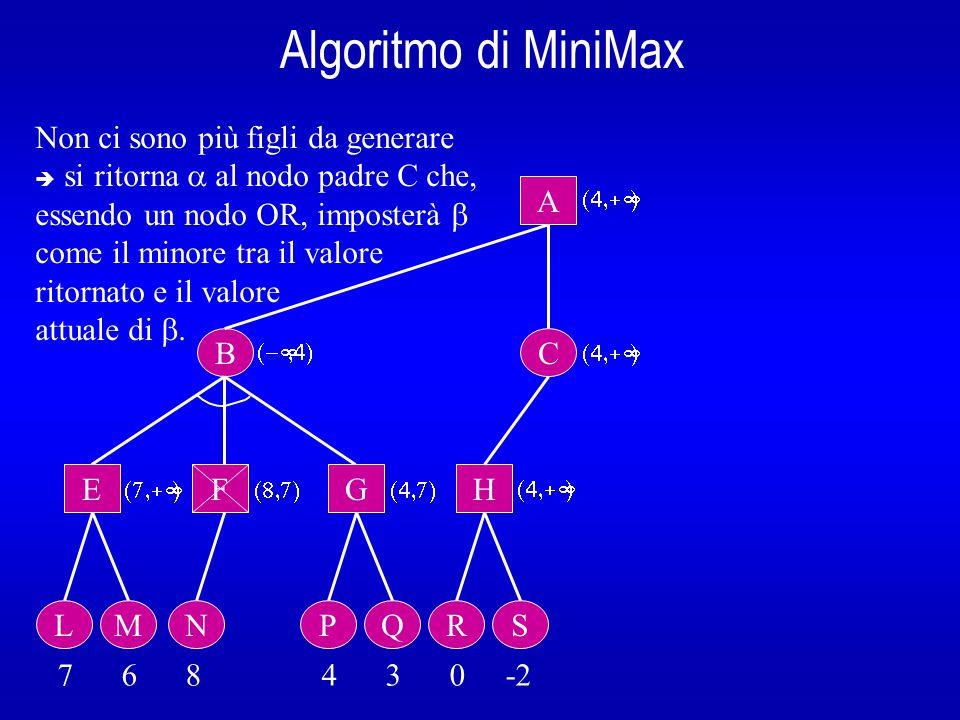 Algoritmo di MiniMax B A E L 7 6 8 4 3 0 -2  Nodo C: si può interrompere la ricerca (   )  si ritorna  al nodo padre A.