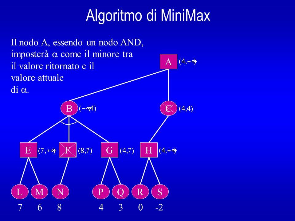 Algoritmo di MiniMax B A E L 7 6 8 4 3 0 -2  Nodo A: non si può interrompere la ricerca (  <  )  se esiste un altro figlio di A, lo si genera.