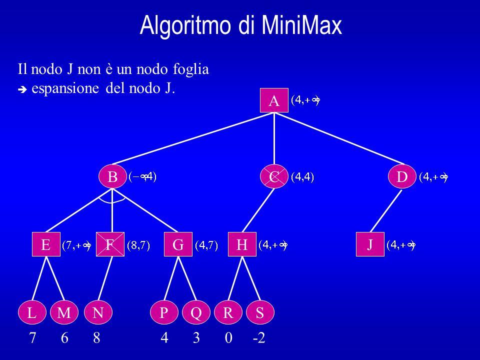 Algoritmo di MiniMax B A E L 7 6 8 4 3 0 -2  Il nodo V è un nodo foglia  valutazione del nodo V.