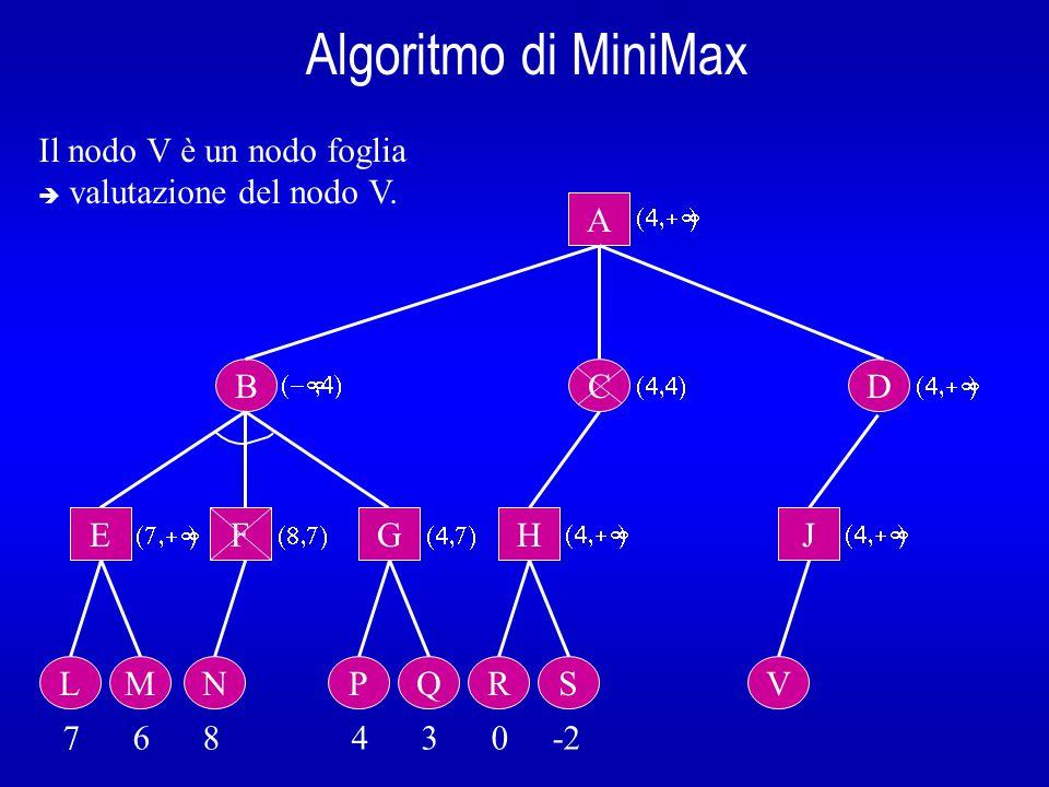 Algoritmo di MiniMax B A E L 7 6 8 4 3 0 -2 5  Il valore del nodo V è ritornato al nodo padre J che, essendo un nodo AND, imposterà  come il maggiore tra il valore ritornato e il valore attuale di .