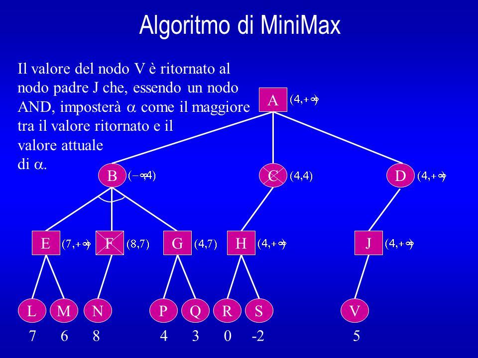 Algoritmo di MiniMax B A E L 7 6 8 4 3 0 -2 5  Nodo J: non si può interrompere la ricerca (  <  )  se esiste un altro figlio di J, lo si genera.