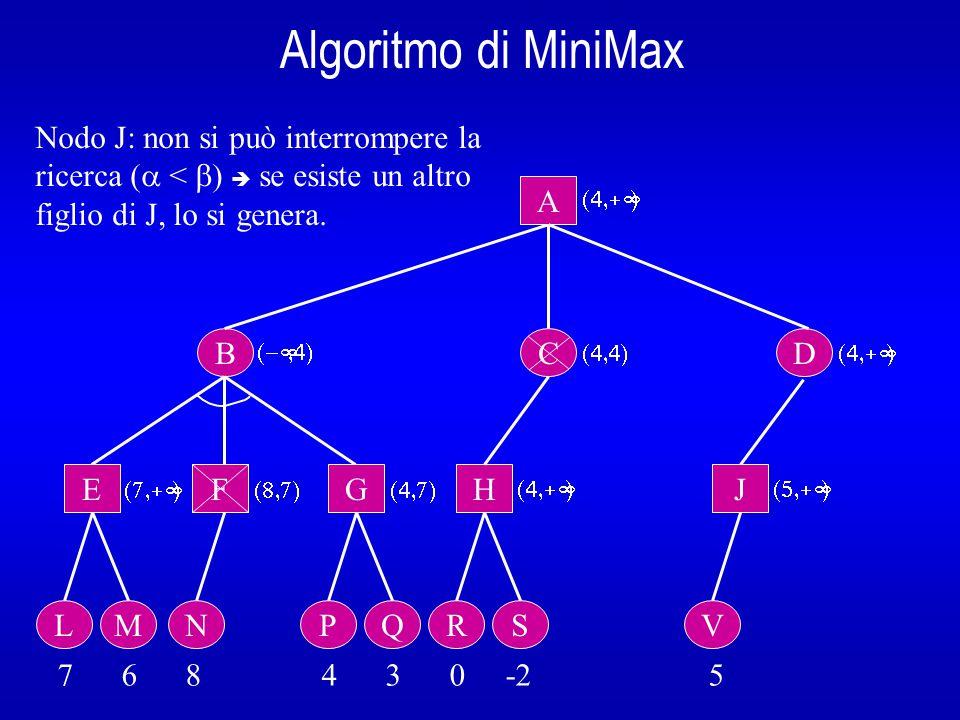 Algoritmo di MiniMax B A E L 7 6 8 4 3 0 -2 5  Il nodo W è un nodo foglia  valutazione del nodo W.